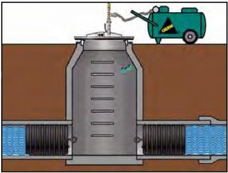 Manhole Vacuum Testing diagram